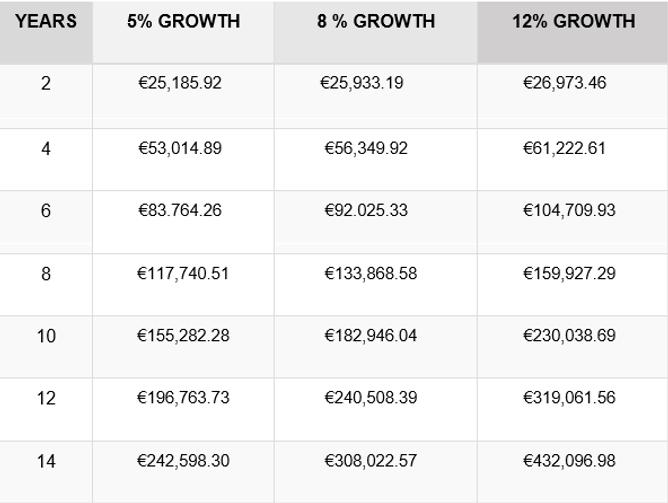 graph savings.png