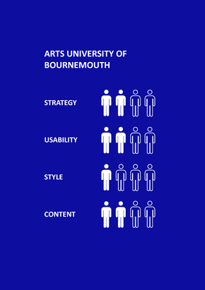 University Infographic analysis 5