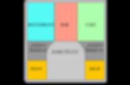 QUAN - MInibar - Aufteilung 1.1.png