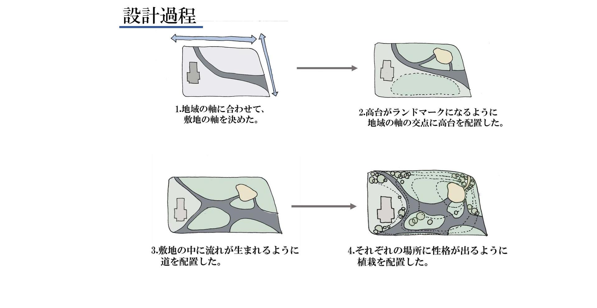 高山拓徳_04.jpg