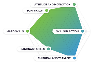 skill_map_vid_fg.png