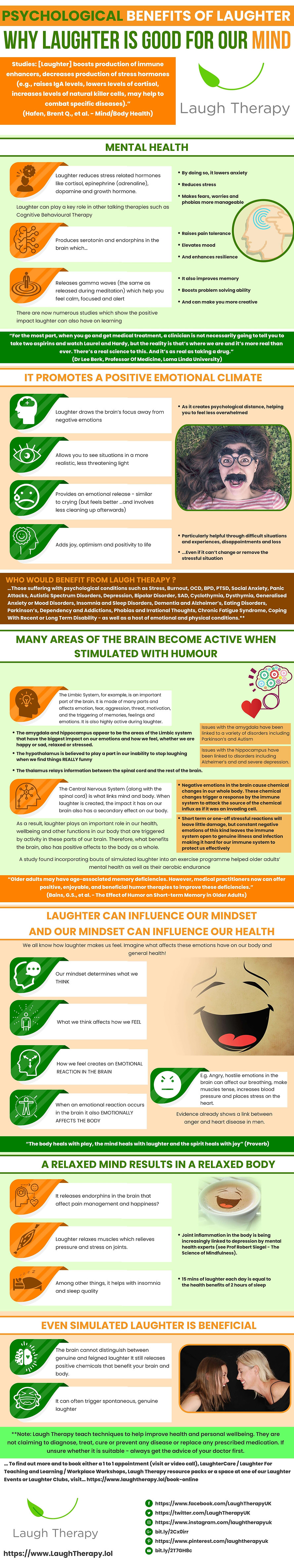 Mental Health Effects of Laughter. Why Is Laughter Good For Our Mind? Who Would Benefit From Laugh Therapy?