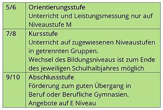 Etappen_im_Überblick.JPG