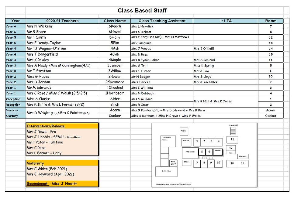 Staffing Structure 2020-2021.jpg
