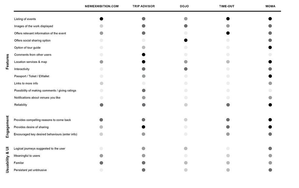 competitorsanalysis.jpg