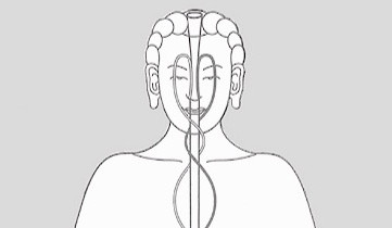 Seven-point Posture of Vairochana