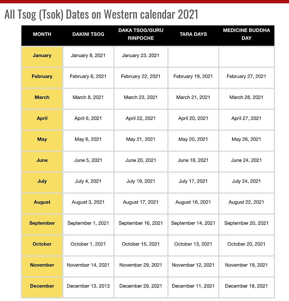 Calendar of Day of Dakini 2021