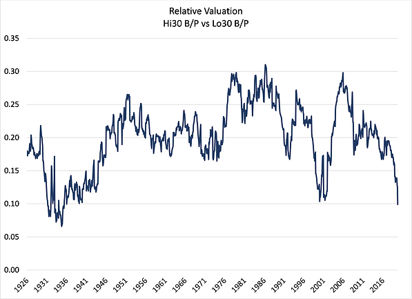 Relative Valuation.png