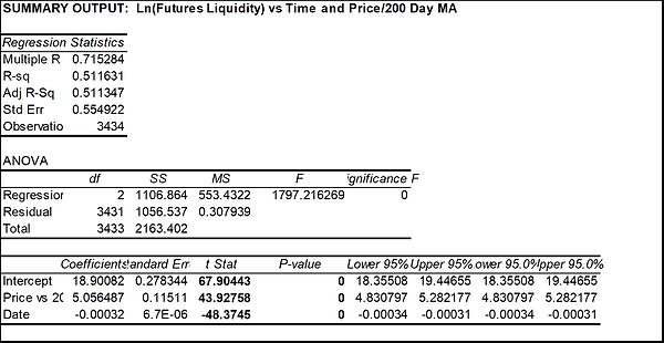 7. Futures Liquidity Regression.png