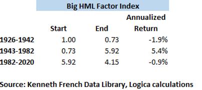 5.Big HML Factor Index.png