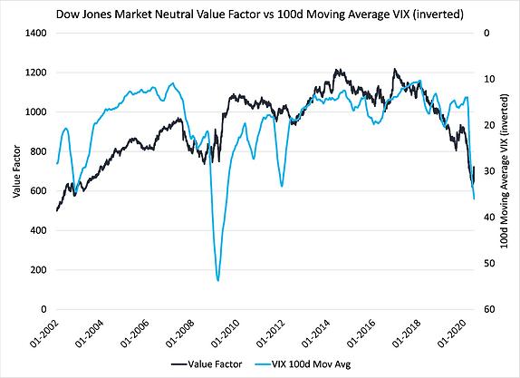 1.DJIA vs VIX.png