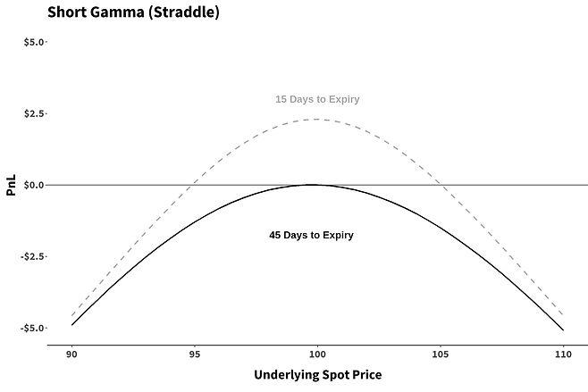 short_gamma.jpeg