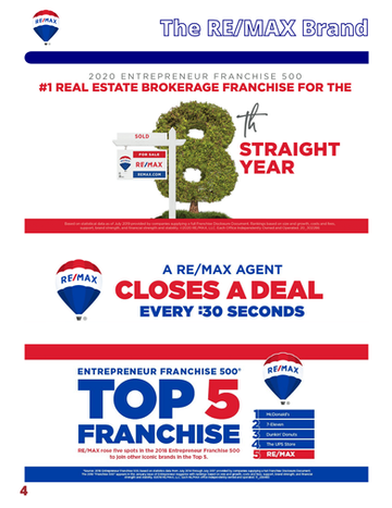 4 - REMAX Franchise.png