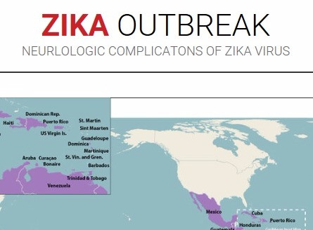 Zika Outbreak. What you need to know!