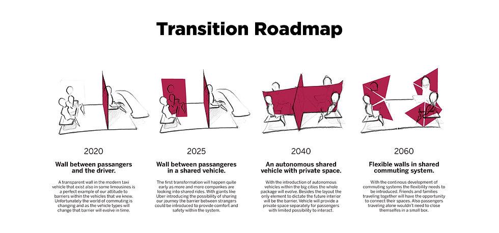 project1_roadmap.jpg