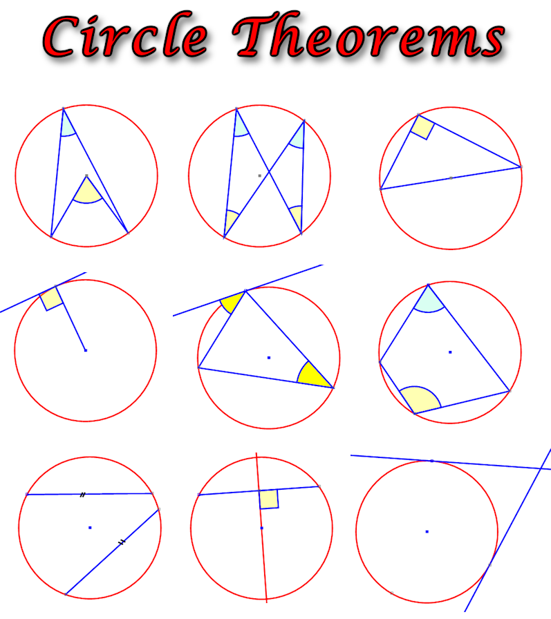 circle theorems worksheet stinksnthings. Black Bedroom Furniture Sets. Home Design Ideas