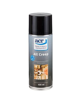 All creep (1).png