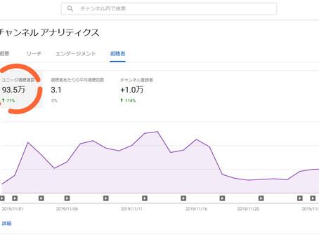 トップ3は天木じゅん・水咲優美・柳瀬早紀 10月度グラドルYouTubeランキング