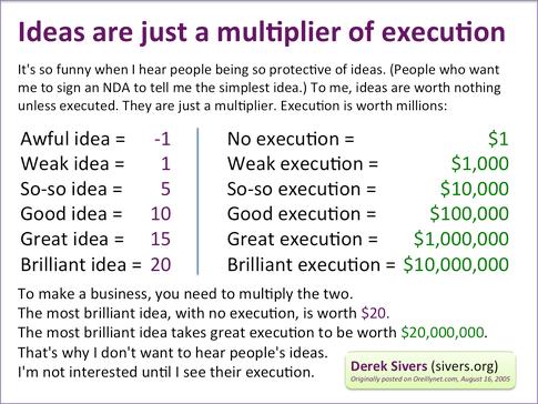 Execution worth millions