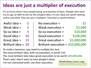 Execution worth millions