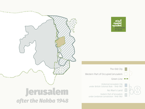 Which Jerusalem? Borders and Lines