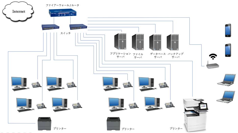 Original Network diagram.png