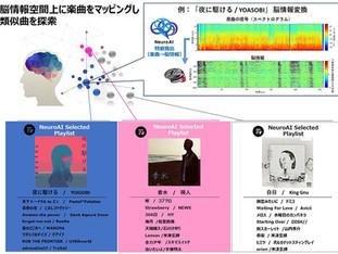 DG Lab Hausに『脳科学とAIでヒット曲を予測~世界初の「音楽トレンドの天気予報」』を寄稿しました