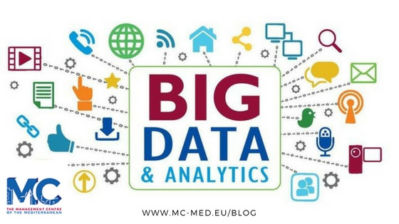 Big Data and Analytics Impact on Business