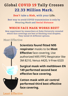 WHICH FACE MASK WORKS BEST - VFree Mask.