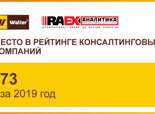 Компания РАЭКС-Аналитика опубликован Рэнкинг крупнейших 100 консалтинговых групп.