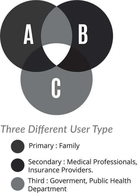 Different-User-type.png