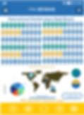 WALMART_revenue chart.png