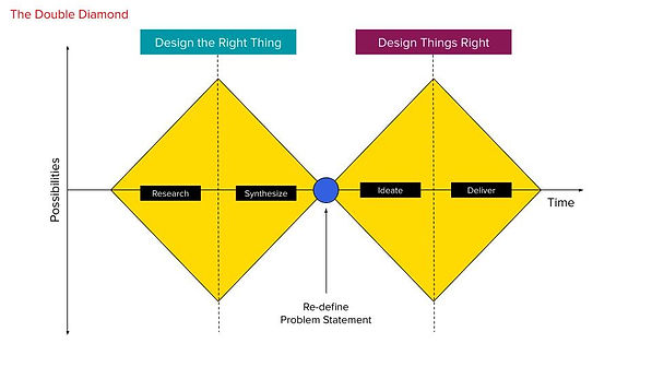 Double_Diamond_Image__Lesson_-_Defining_