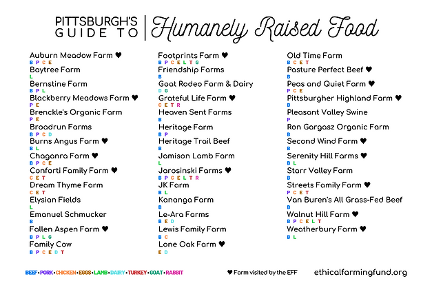 Pittsburgh's Guide to Humanely Raised Fo