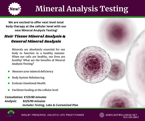 Mineral Analysis.png