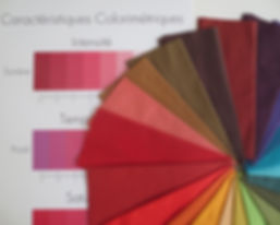 Caractéristiques Colorimétriques
