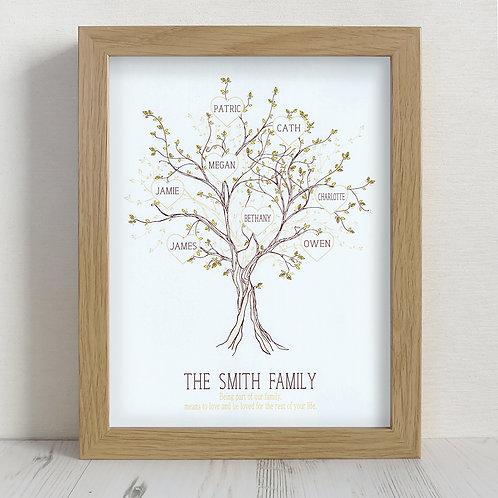 Heart Family Tree Print