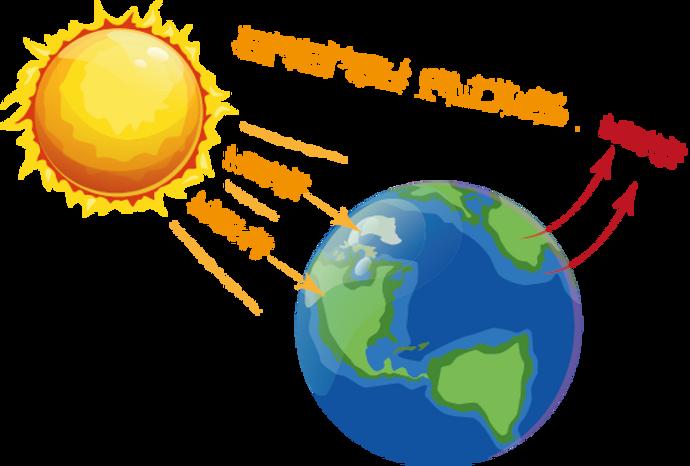 Energy Flows - Energy arrives from the Sun