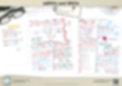 162.-mRNA-and-tRNA-A3-poster.png
