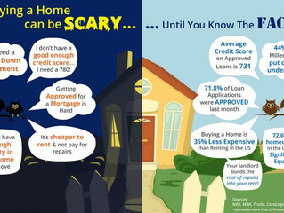 Buying a Home Can Be Scary... Know the Facts!