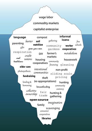 iceberg-elaborated.png