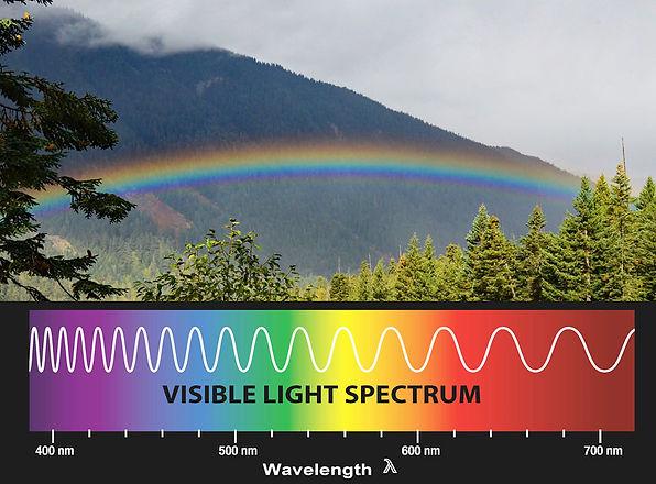 visible light specturm
