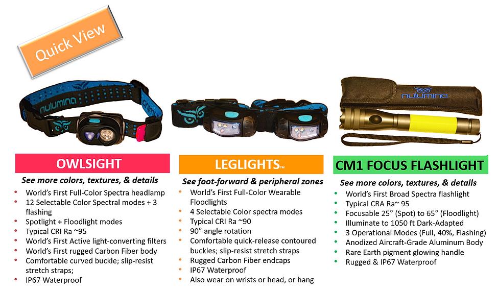 Nulumina Owlsight headlamp, LEGLIGHTS and focusable flashlight