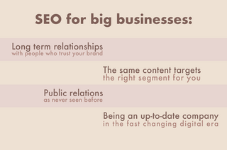 Little Known Facts About How Seo Works.
