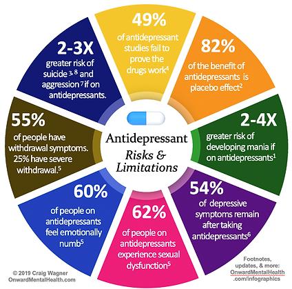 Antidepressant-Limitations-FN.png