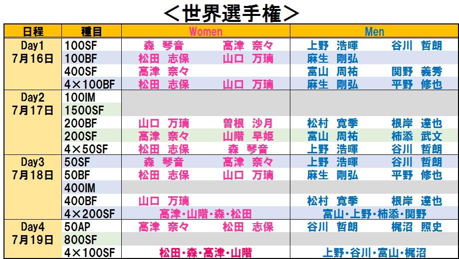 日本チーム出場種目リスト