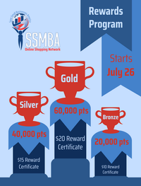 SSMBA Rewards Inforgraphs