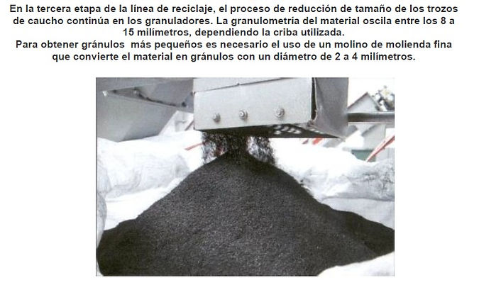 maquinaria para reciclar neumaticos