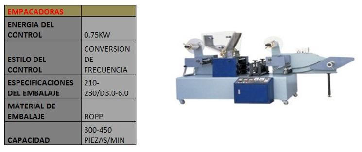 maquina para fabricar popotes