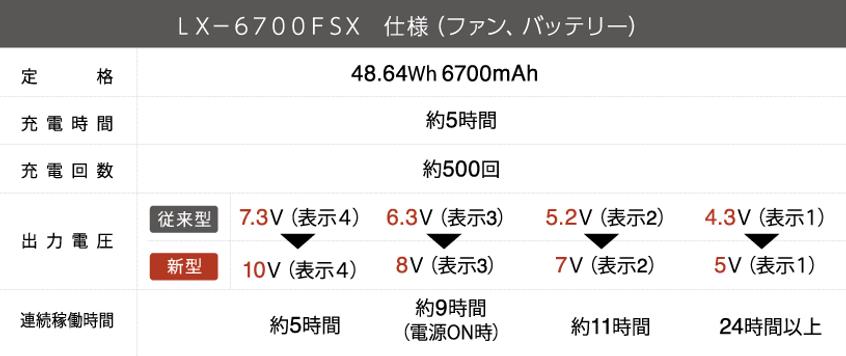 LX-6700FSX仕様.png
